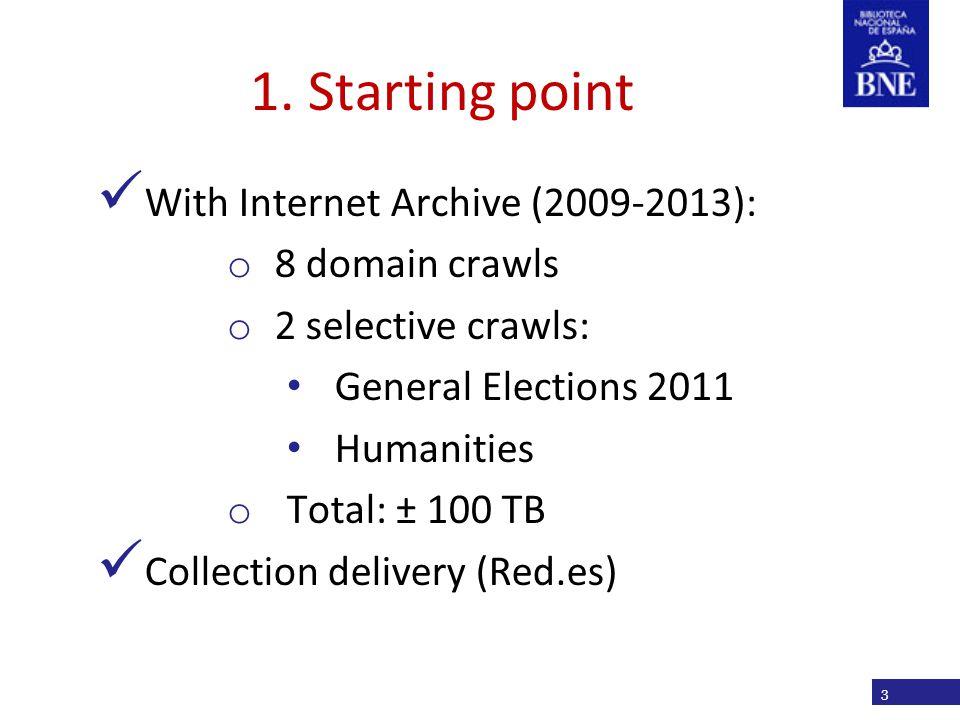 Título de la presentación 1. Starting point With Internet Archive (2009-2013): o 8 domain crawls o 2 selective crawls: General Elections 2011 Humaniti