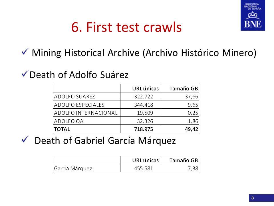 Título de la presentación 6. First test crawls Mining Historical Archive (Archivo Histórico Minero) Death of Adolfo Suárez Death of Gabriel García Már