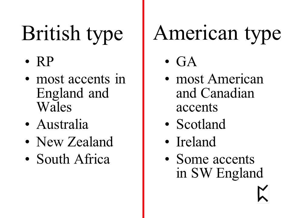 RP American type British type GA Various vowel differenceslaugh, half Various consonantal differencescar park