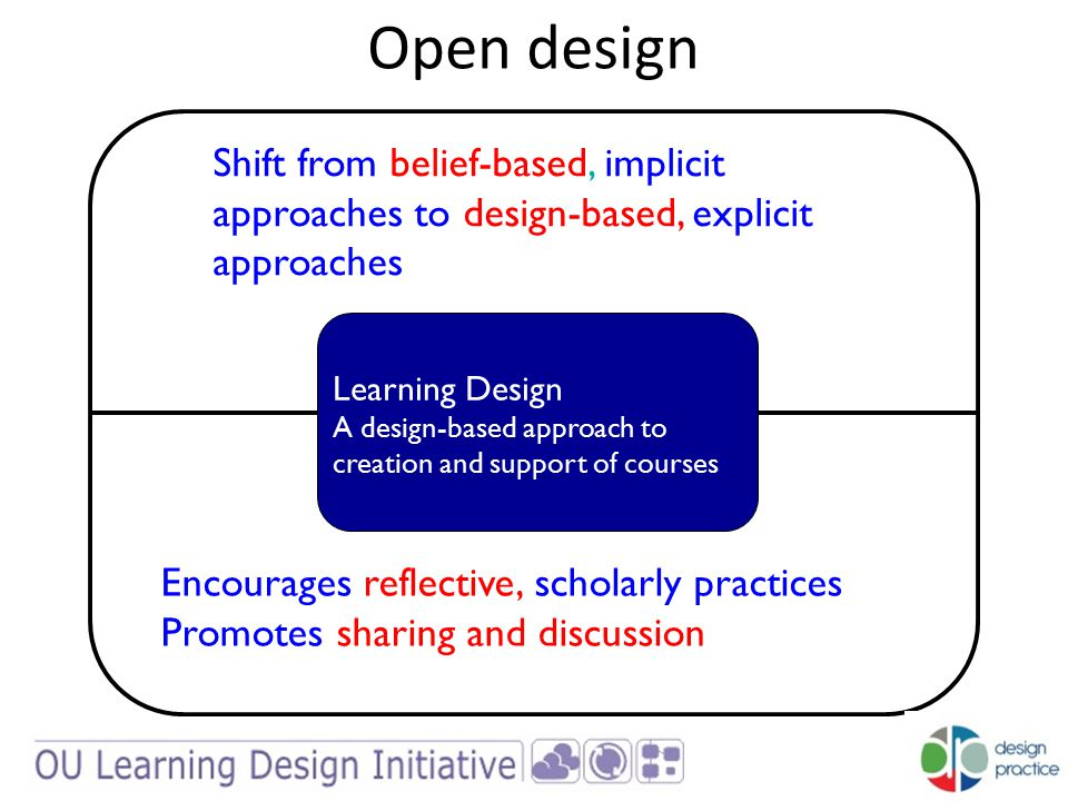 Open design Shift from belief-based, implicit approaches to design-based, explicit approaches Encourages reflective, scholarly practices Promotes sharing and discussion Learning Design A design-based approach to creation and support of courses