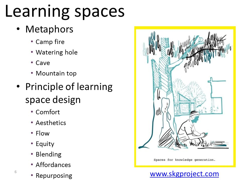 6 Metaphors Camp fire Watering hole Cave Mountain top Principle of learning space design Comfort Aesthetics Flow Equity Blending Affordances Repurposing Learning spaces www.skgproject.com