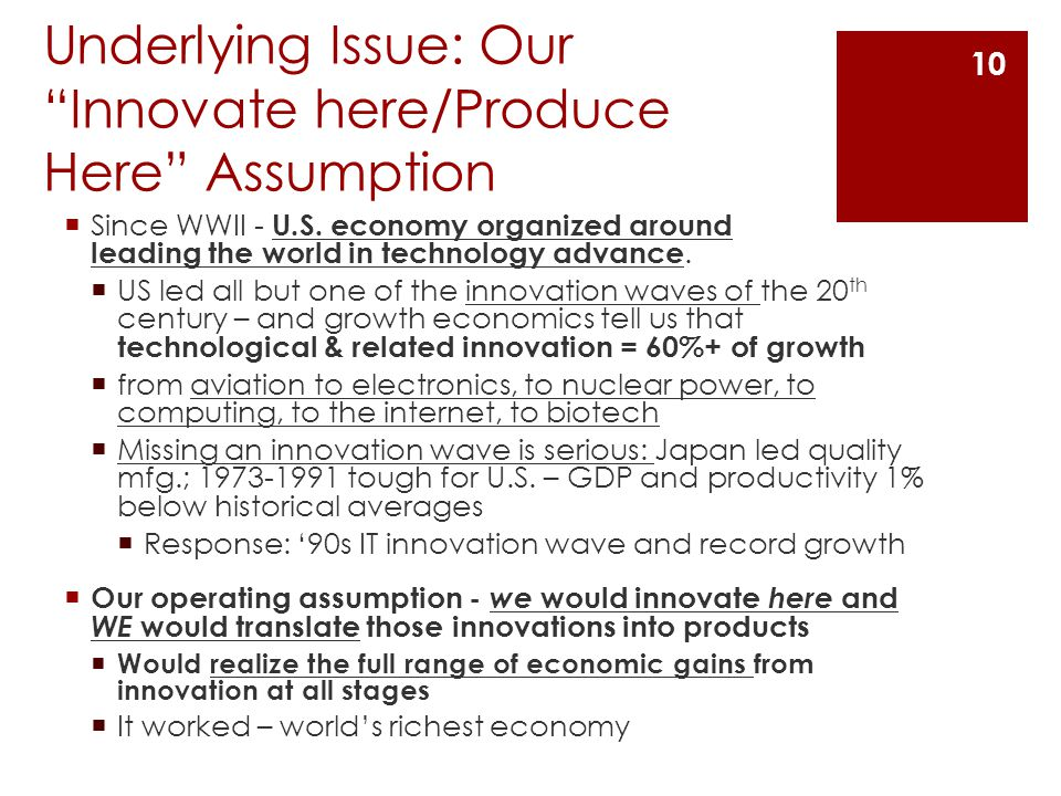 Underlying Issue: Our Innovate here/Produce Here Assumption  Since WWII - U.S.
