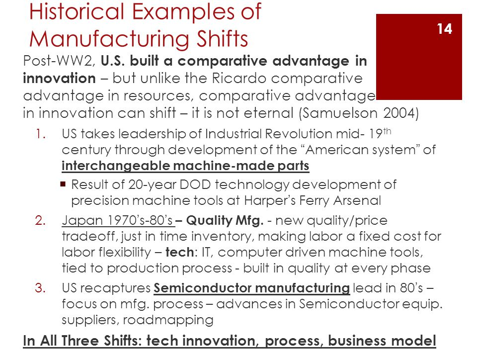 Historical Examples of Manufacturing Shifts Post-WW2, U.S.