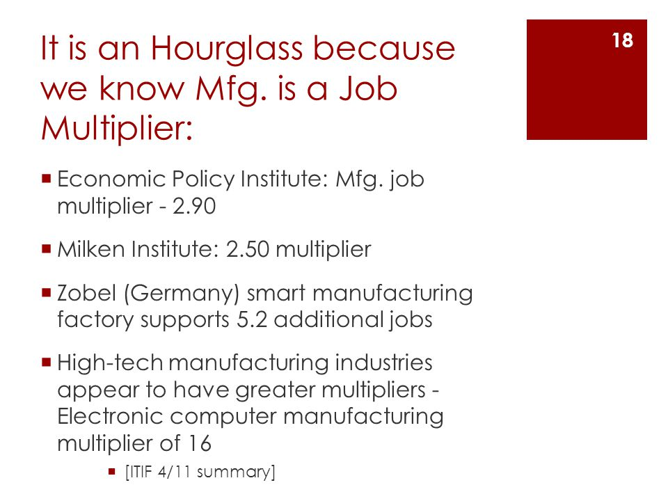 It is an Hourglass because we know Mfg. is a Job Multiplier:  Economic Policy Institute: Mfg.