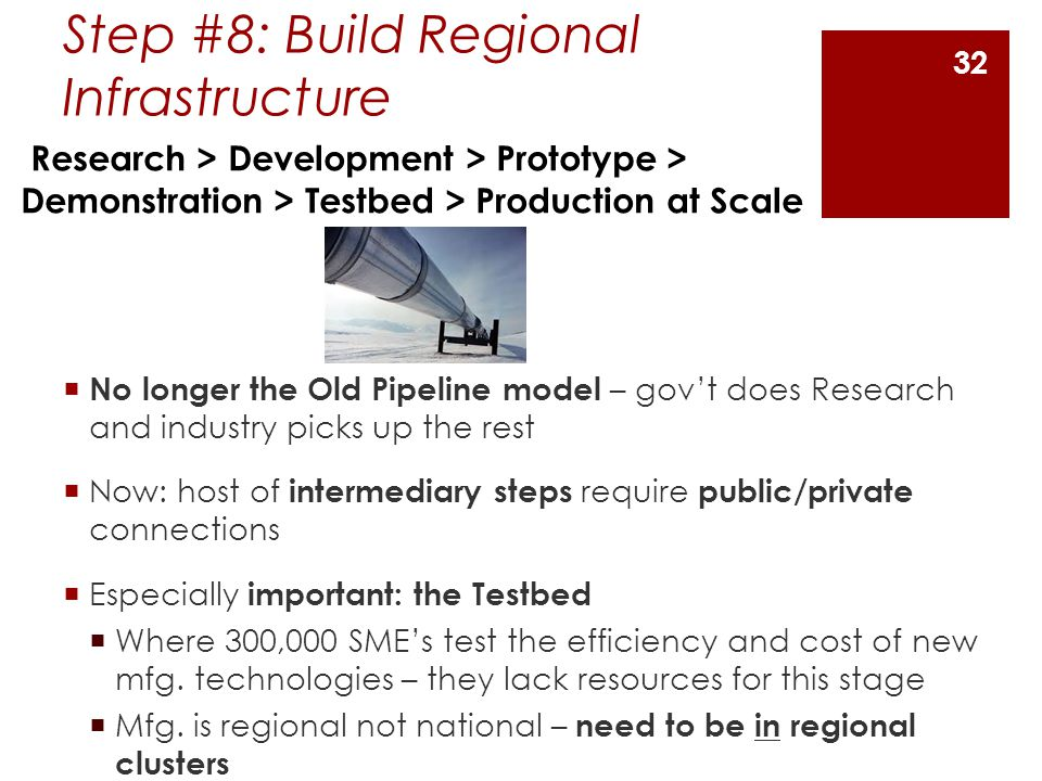 Step #8: Build Regional Infrastructure  No longer the Old Pipeline model – gov't does Research and industry picks up the rest  Now: host of intermediary steps require public/private connections  Especially important: the Testbed  Where 300,000 SME's test the efficiency and cost of new mfg.