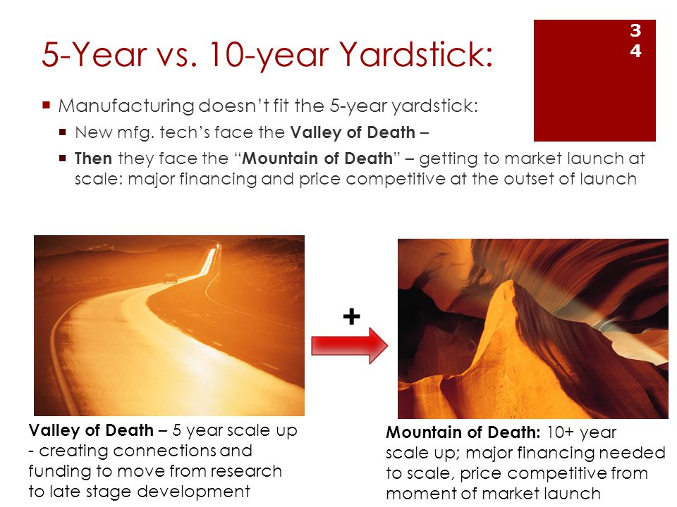5-Year vs. 10-year Yardstick:  Manufacturing doesn't fit the 5-year yardstick:  New mfg.