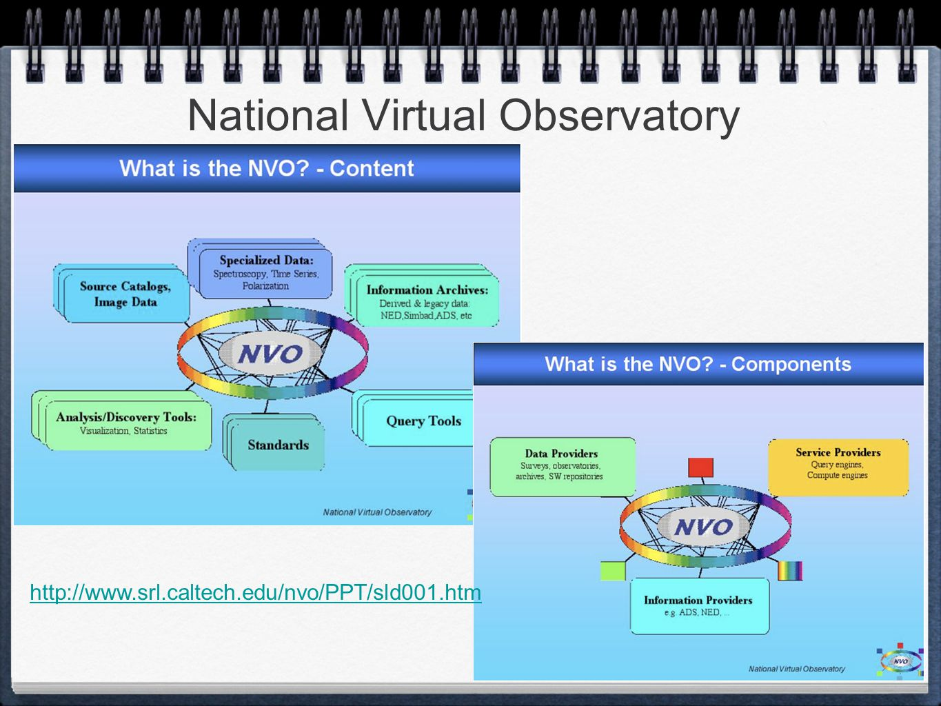 National Virtual Observatory http://www.srl.caltech.edu/nvo/PPT/sld001.htm