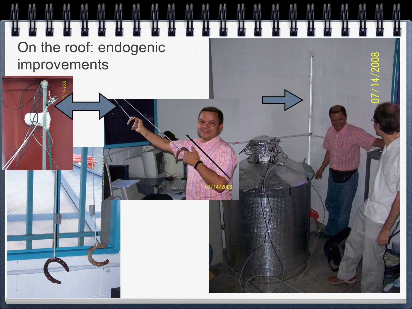 On the roof: endogenic improvements