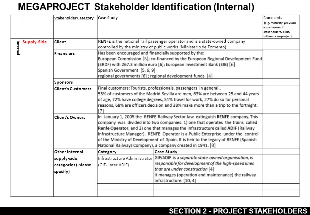 SECTION 2 - PROJECT STAKEHOLDERS Stakeholder Category Case-Study Comments (e.g. maturity, previous experiences of stakeholders, skills, influence on p