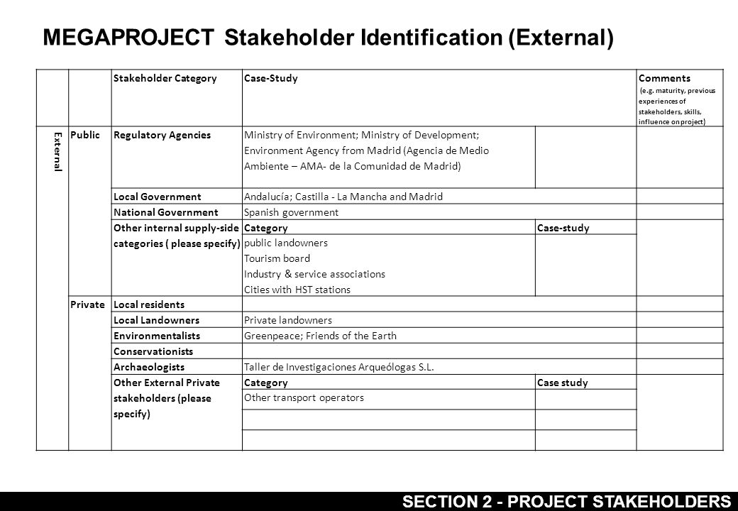 Stakeholder CategoryCase-Study Comments (e.g. maturity, previous experiences of stakeholders, skills, influence on project) External PublicRegulatory
