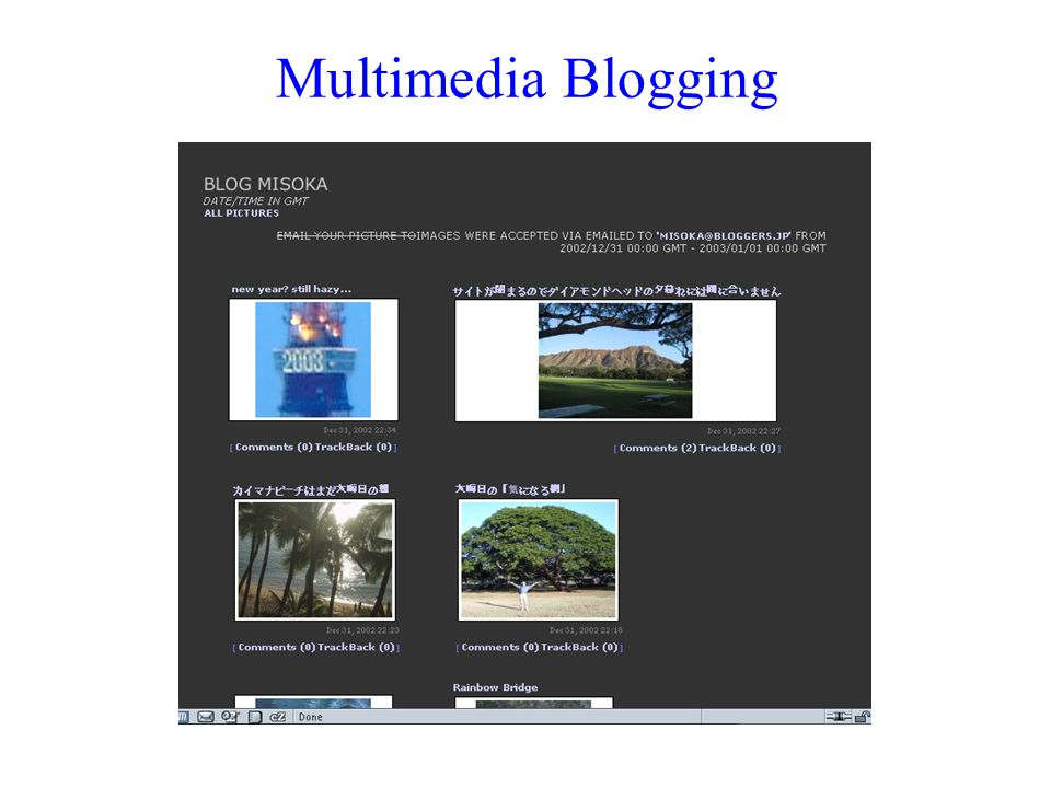 Multimedia Blogging