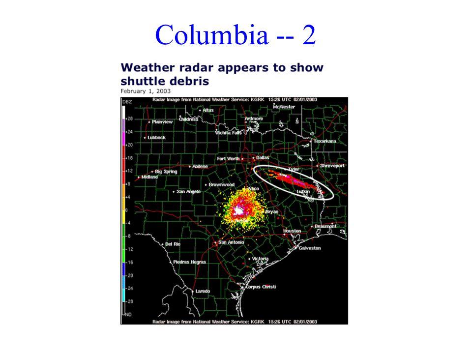 Columbia -- 2