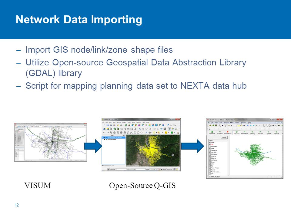 Network Data Importing – Import GIS node/link/zone shape files – Utilize Open-source Geospatial Data Abstraction Library (GDAL) library – Script for mapping planning data set to NEXTA data hub 12 VISUMOpen-Source Q-GIS