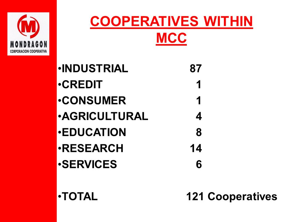 COOPERATIVES WITHIN MCC INDUSTRIAL 87 CREDIT 1 CONSUMER 1 AGRICULTURAL 4 EDUCATION 8 RESEARCH 14 SERVICES 6 TOTAL 121 Cooperatives
