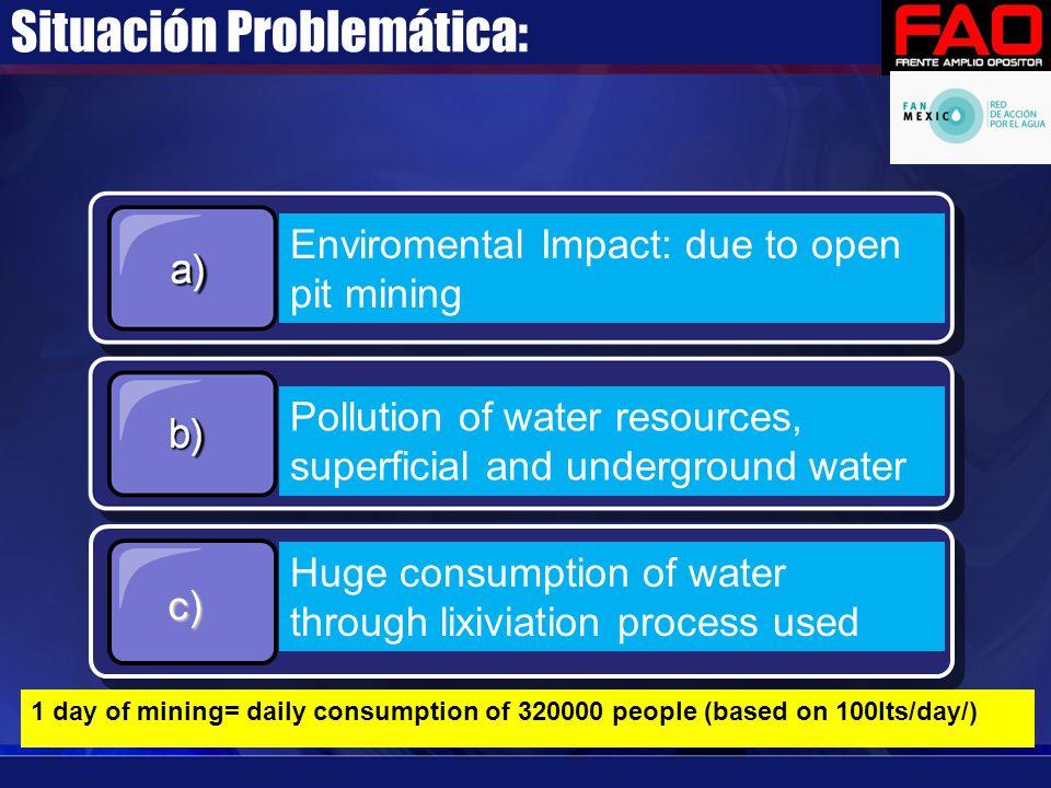 Situación Problemática: c) Consumo de grandes cantidades de agua para el proceso de lixiviación.