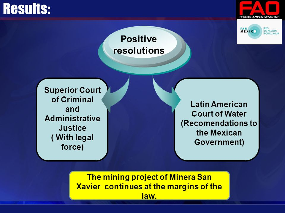 Results: Superior Court of Criminal and Administrative Justice ( With legal force) Positive resolutions Latin American Court of Water (Recomendations