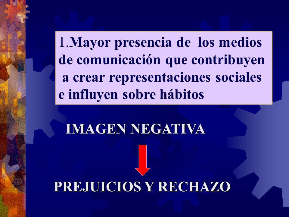 1.Mayor presencia de los medios de comunicación que contribuyen a crear representaciones sociales e influyen sobre hábitos IMAGEN NEGATIVA PREJUICIOS Y RECHAZO