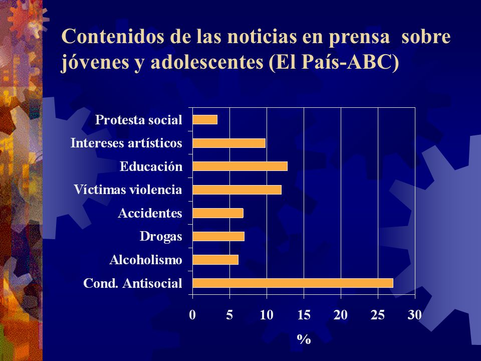 Contenidos de las noticias en prensa sobre jóvenes y adolescentes (El País-ABC)