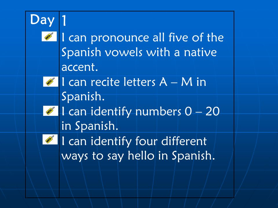 Day 1 I can pronounce all five of the Spanish vowels with a native accent. I can recite letters A – M in Spanish. I can identify numbers 0 – 20 in Spa