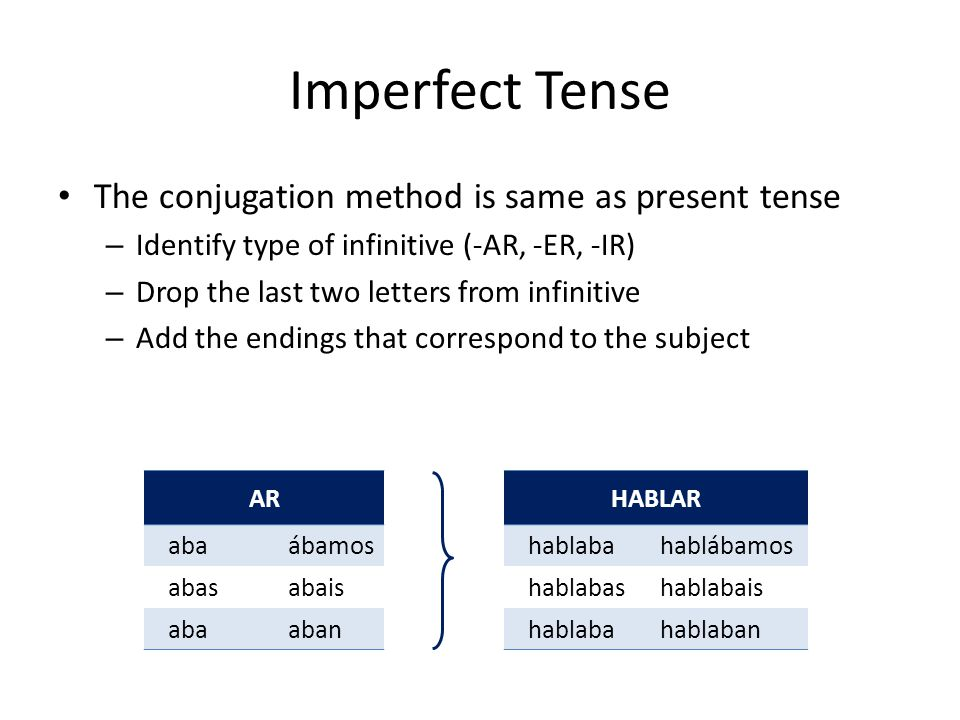 Imperfect Tense The conjugation method is same as present tense – Identify type of infinitive (-AR, -ER, -IR) – Drop the last two letters from infinit