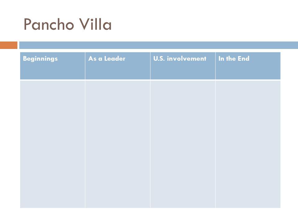 Pancho Villa BeginningsAs a LeaderU.S. involvementIn the End