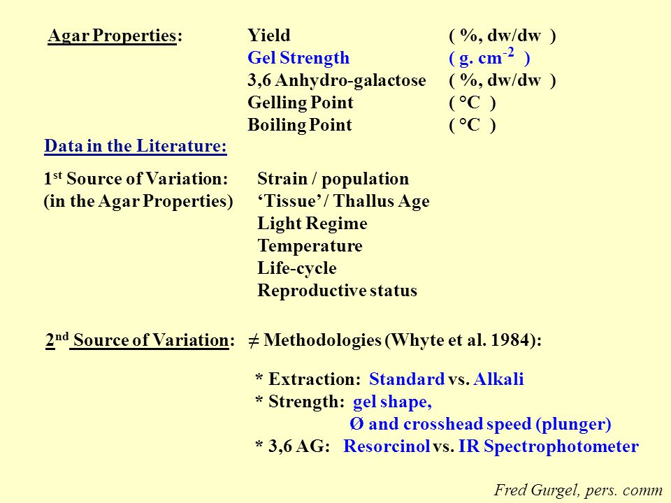 Agar Properties:Yield( %, dw/dw ) Gel Strength( g.