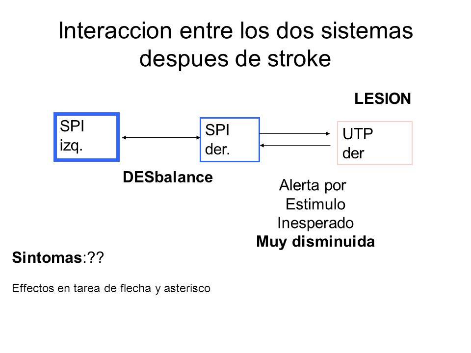 Interaccion entre los dos sistemas despues de stroke SPI izq.
