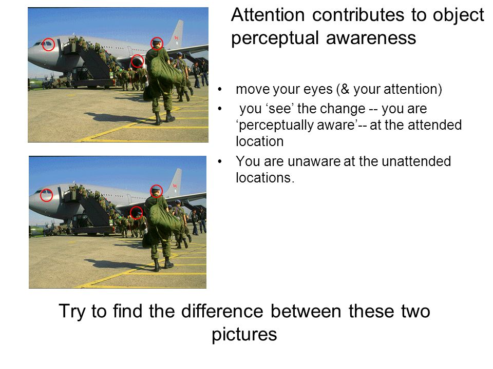 move your eyes (& your attention) you 'see' the change -- you are 'perceptually aware'-- at the attended location You are unaware at the unattended locations.