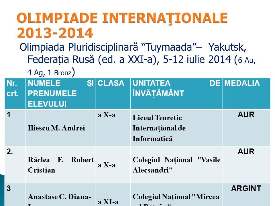 Olimpiada Pluridisciplinară Tuymaada – Yakutsk, Federația Rusă (ed.