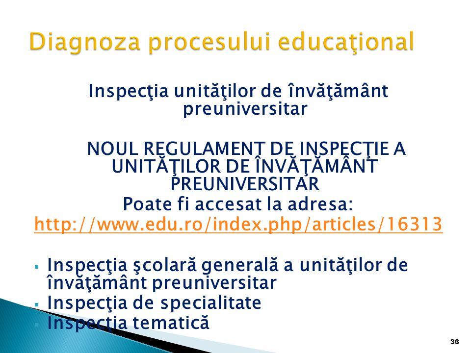 Inspecţia unităţilor de învăţământ preuniversitar NOUL REGULAMENT DE INSPECŢIE A UNITĂŢILOR DE ÎNVĂŢĂMÂNT PREUNIVERSITAR Poate fi accesat la adresa: http://www.edu.ro/index.php/articles/16313  Inspecţia şcolară generală a unităţilor de învăţământ preuniversitar  Inspecţia de specialitate  Inspecţia tematică 36
