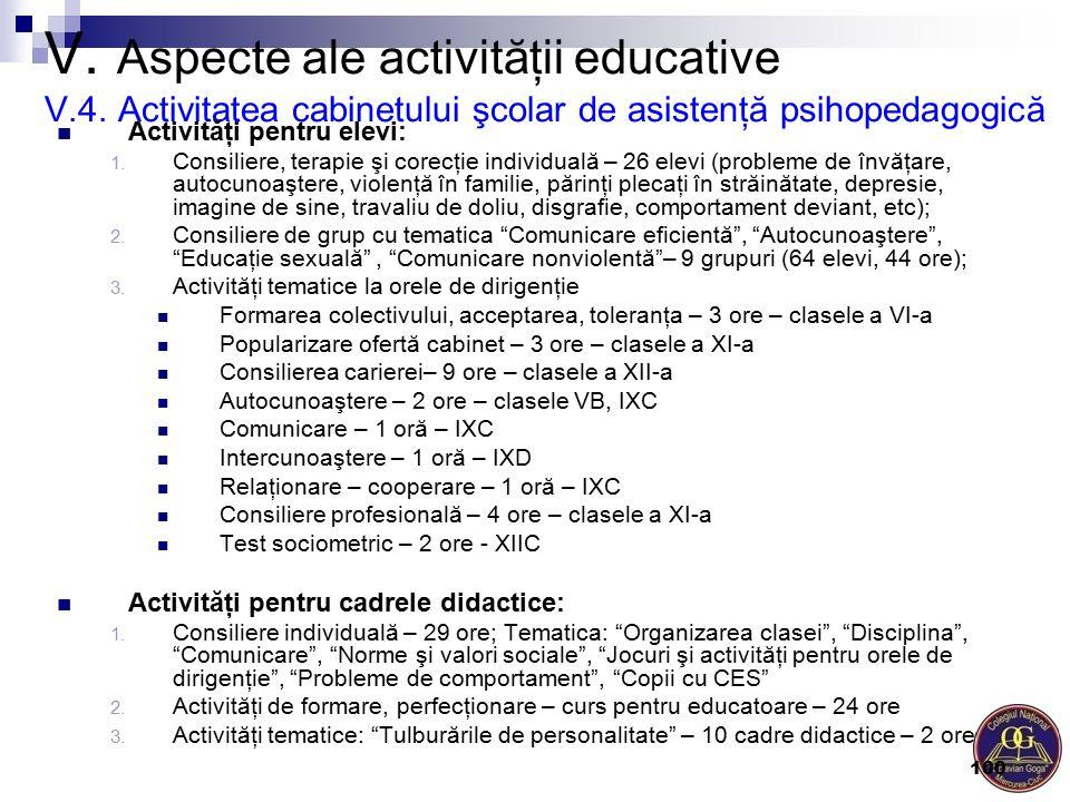 V. Aspecte ale activităţii educative V.4. Activitatea cabinetului şcolar de asistenţă psihopedagogică Activităţi pentru elevi: 1. Consiliere, terapie