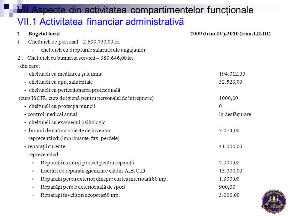 VII.Aspecte din activitatea compartimentelor funcţionale VII.1 Activitatea financiar administrativă I. Bugetul local2009 (trim.IV)-2010 (trim.I,II,III