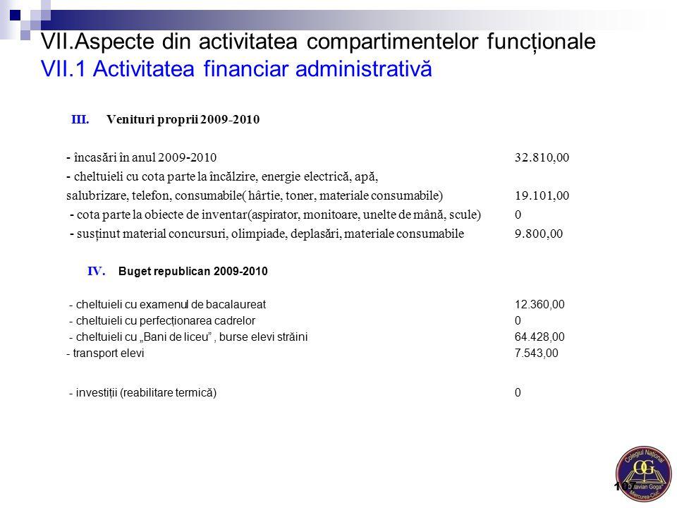 VII.Aspecte din activitatea compartimentelor funcţionale VII.1 Activitatea financiar administrativă III. Venituri proprii 2009-2010 - încasări în anul