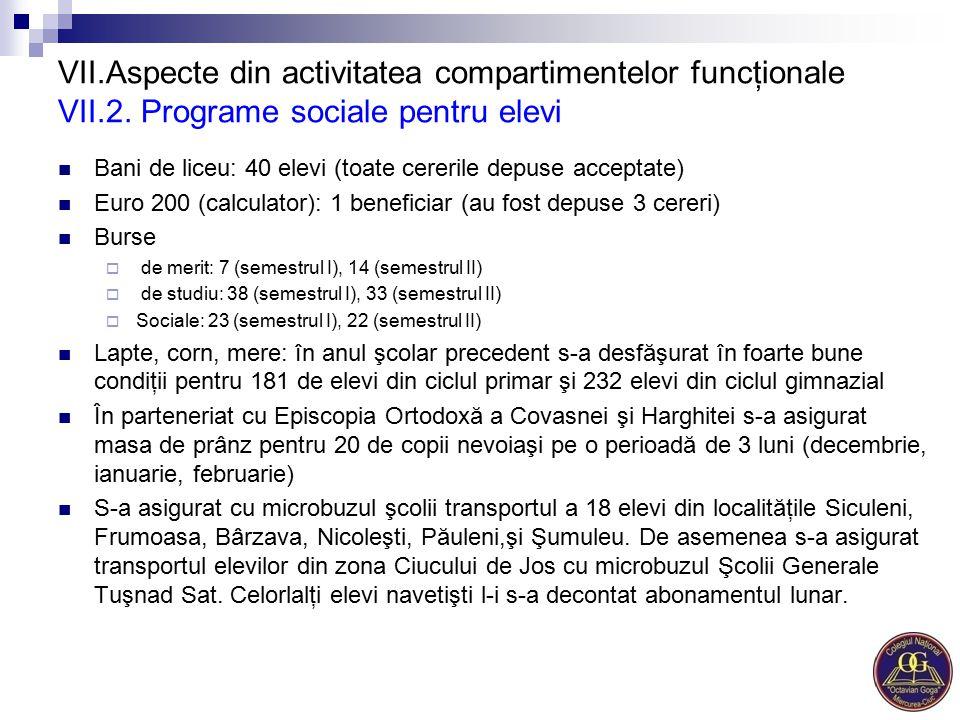 VII.Aspecte din activitatea compartimentelor funcţionale VII.2. Programe sociale pentru elevi Bani de liceu: 40 elevi (toate cererile depuse acceptate