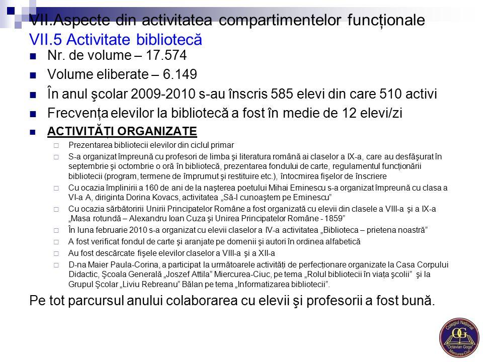 VII.Aspecte din activitatea compartimentelor funcţionale VII.5 Activitate bibliotecă Nr. de volume – 17.574 Volume eliberate – 6.149 În anul şcolar 20