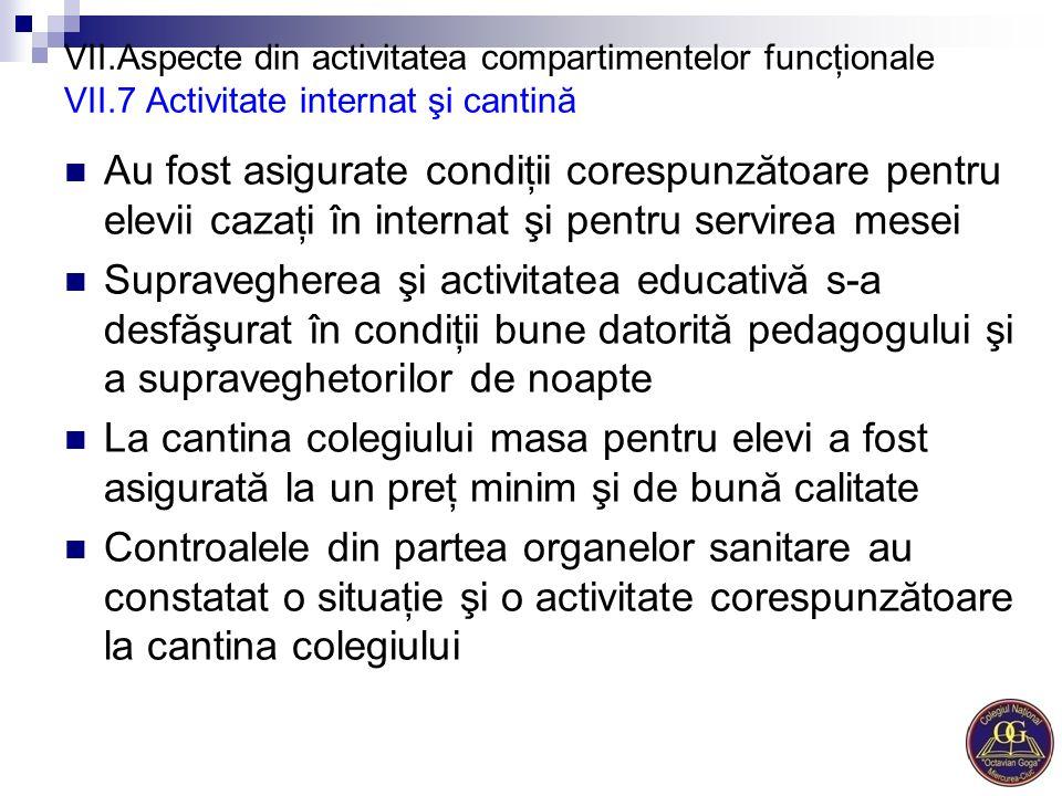 VII.Aspecte din activitatea compartimentelor funcţionale VII.7 Activitate internat şi cantină Au fost asigurate condiţii corespunzătoare pentru elevii