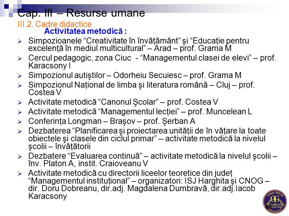 """Cap. III – Resurse umane III.2. Cadre didactice Activitatea metodică :  Simpozioanele """"Creativitate în învăţământ"""" şi """"Educaţie pentru excelenţă în m"""