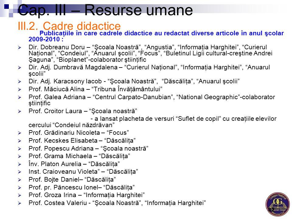 Cap. III – Resurse umane III.2. Cadre didactice Publicaţiile în care cadrele didactice au redactat diverse articole în anul şcolar 2009-2010 :  Dir.