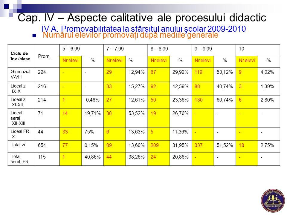 Cap. IV – Aspecte calitative ale procesului didactic IV A. Promovabilitatea la sfârşitul anului şcolar 2009-2010 Numărul elevilor promovaţi după medii