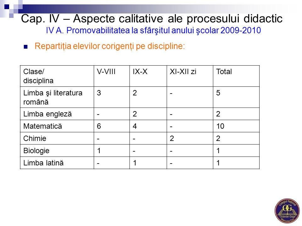 Cap. IV – Aspecte calitative ale procesului didactic IV A. Promovabilitatea la sfârşitul anului şcolar 2009-2010 Repartiţia elevilor corigenţi pe disc