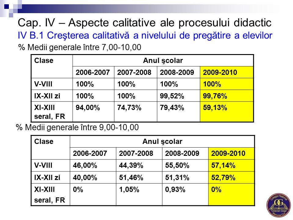 Cap. IV – Aspecte calitative ale procesului didactic IV B.1 Creşterea calitativă a nivelului de pregătire a elevilor % Medii generale între 7,00-10,00