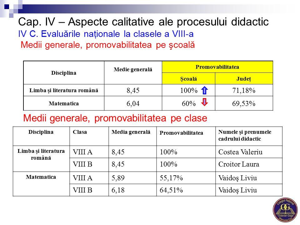 Cap. IV – Aspecte calitative ale procesului didactic IV C. Evaluările naţionale la clasele a VIII-a Medii generale, promovabilitatea pe şcoală Discipl