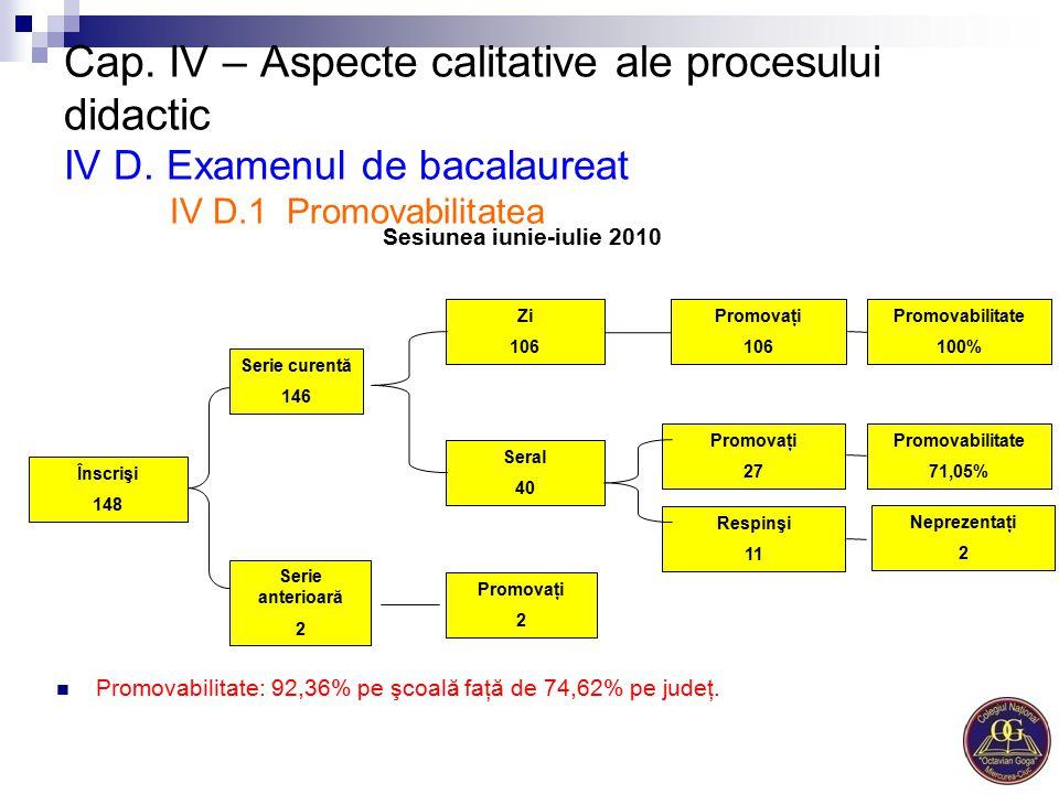 Sesiunea iunie-iulie 2010 Promovabilitate: 92,36% pe şcoală faţă de 74,62% pe judeţ. Cap. IV – Aspecte calitative ale procesului didactic IV D. Examen