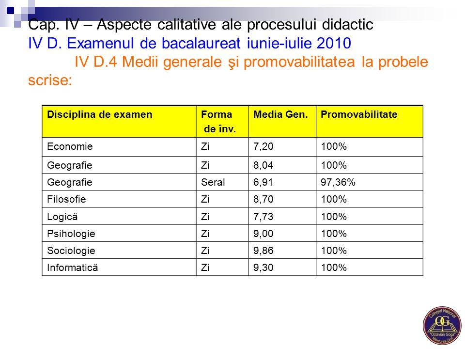 Cap. IV – Aspecte calitative ale procesului didactic IV D. Examenul de bacalaureat iunie-iulie 2010 IV D.4 Medii generale şi promovabilitatea la probe