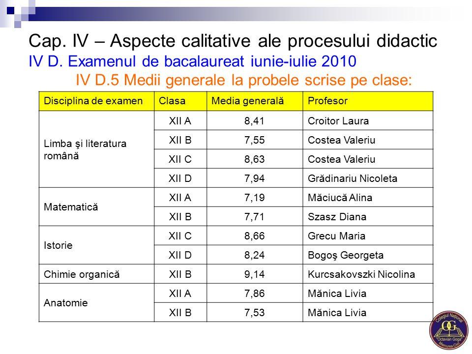 Cap. IV – Aspecte calitative ale procesului didactic IV D. Examenul de bacalaureat iunie-iulie 2010 IV D.5 Medii generale la probele scrise pe clase: