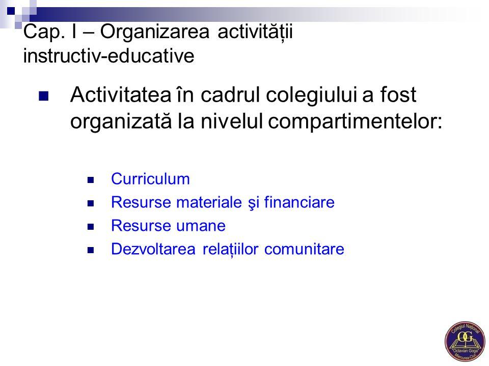 Cap. I – Organizarea activităţii instructiv-educative Activitatea în cadrul colegiului a fost organizată la nivelul compartimentelor: Curriculum Resur