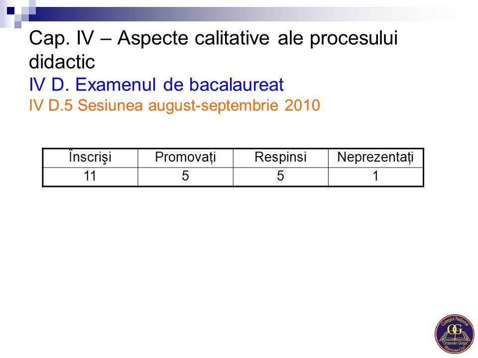 Cap. IV – Aspecte calitative ale procesului didactic IV D. Examenul de bacalaureat IV D.5 Sesiunea august-septembrie 2010 ÎnscrişiPromovaţiRespinsiNep
