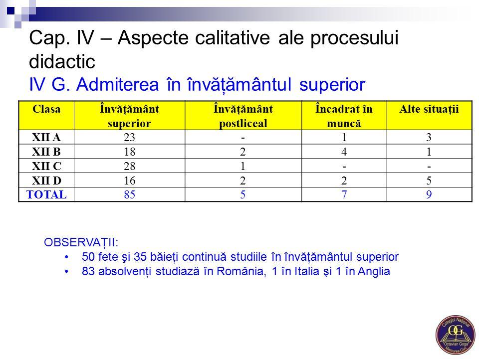 Cap. IV – Aspecte calitative ale procesului didactic IV G. Admiterea în învăţământul superior OBSERVAŢII: 50 fete şi 35 băieţi continuă studiile în în