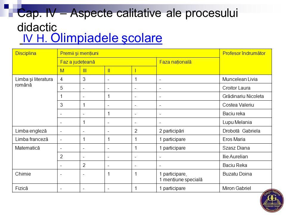 Cap. IV – Aspecte calitative ale procesului didactic IV H. Olimpiadele şcolare DisciplinaPremii şi menţiuniProfesor îndrumător Faz a judeţeanăFaza naţ