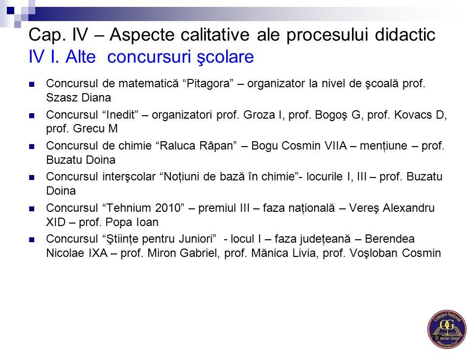 """Concursul de matematică """"Pitagora"""" – organizator la nivel de şcoală prof. Szasz Diana Concursul """"Inedit"""" – organizatori prof. Groza I, prof. Bogoş G,"""